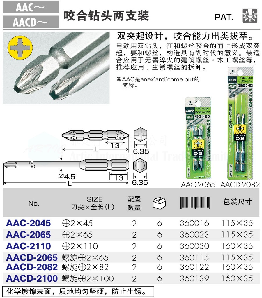 AAC~/AACD Series
