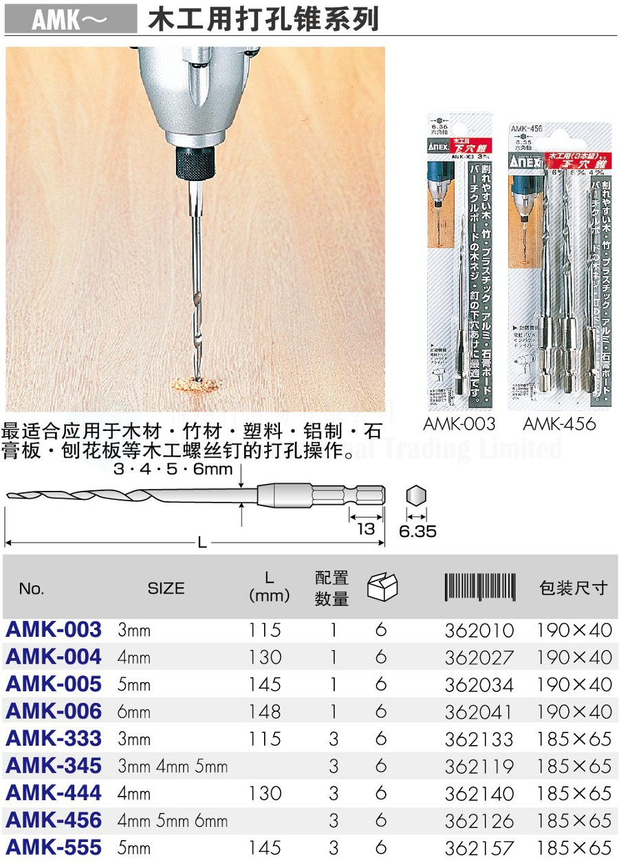 AMK~ Series