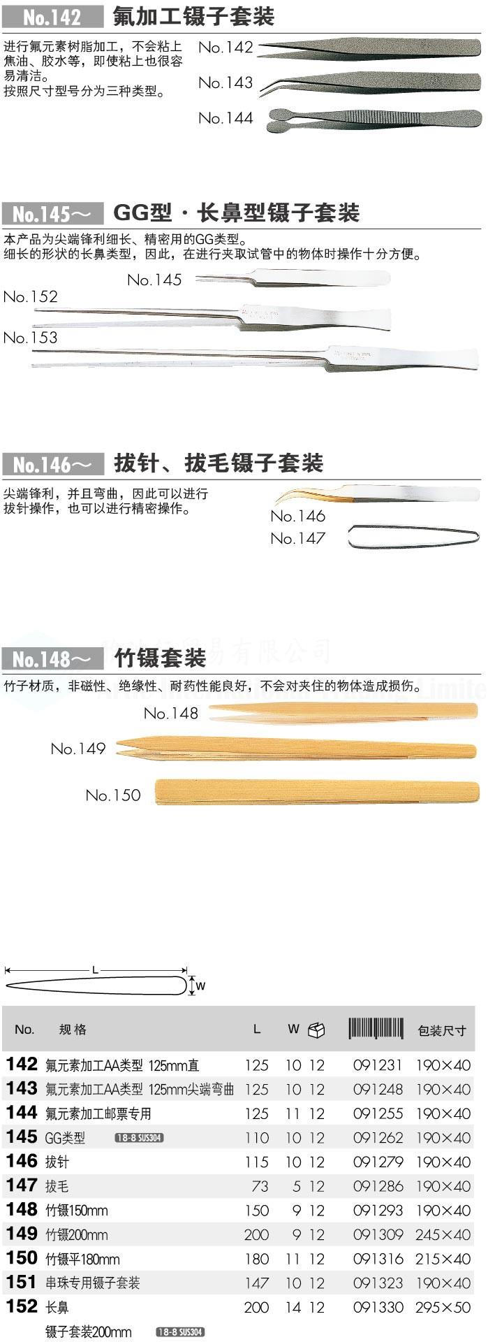 No.142/No.145~/No.146~/No.148~